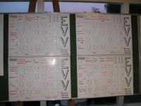 BVT 2011